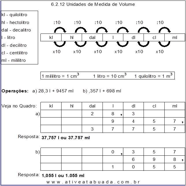 Atividade 6.2.12 Unidades de Medida de Volume