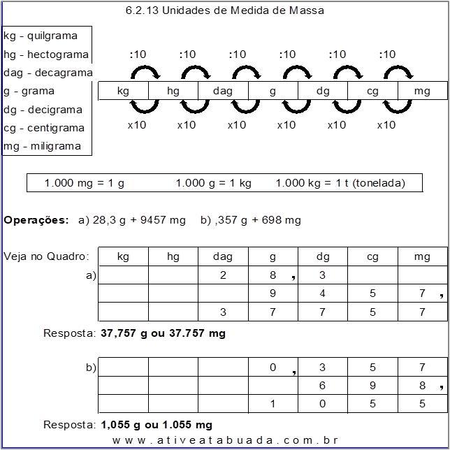 Atividade 6.2.13 Unidades de Medida de Massa