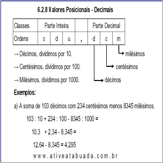Atividade 6.2.8 Valores Posicionais - Decimais