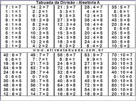 Tabuada Divisão- Aleatória versão A