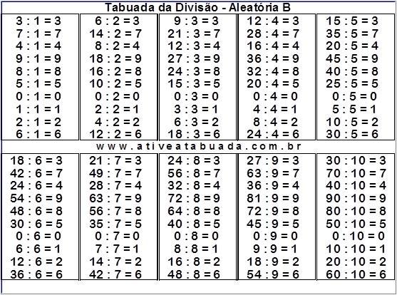 Tabuada Divisão- Aleatória versão B