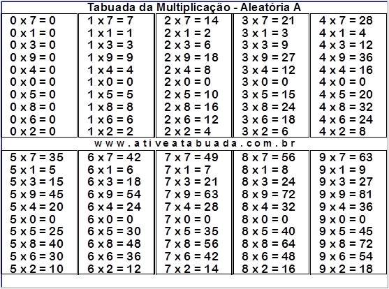 Tabuada Multiplicação- Aleatória versão A
