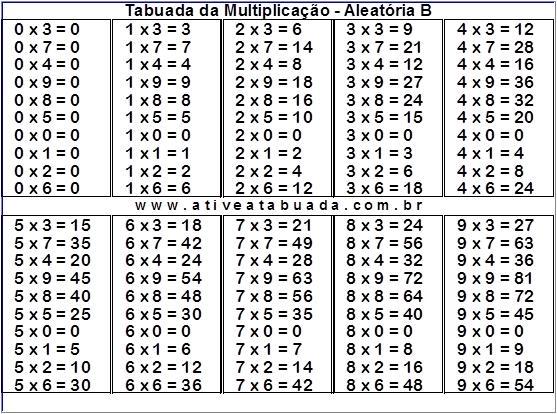 Tabuada Multiplicação- Aleatória versão B