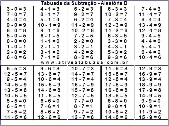 Tabuada Subtração- Aleatória versão B